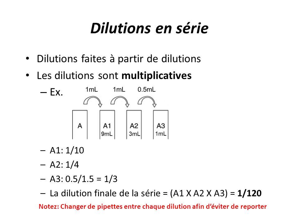 Dilutions en série Dilutions faites à partir de dilutions