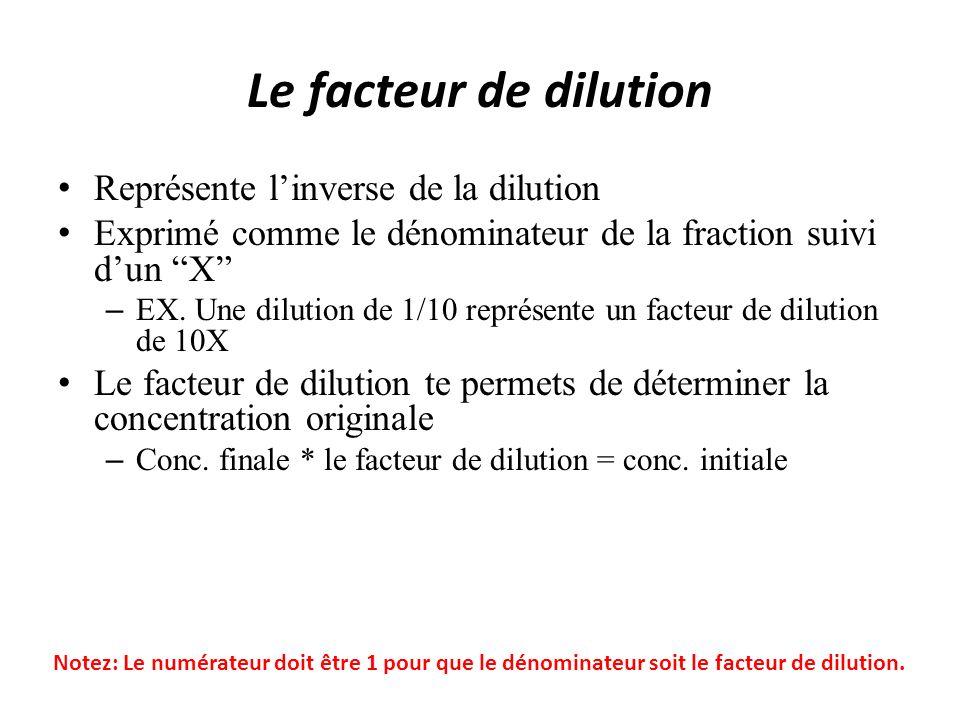 Le facteur de dilution Représente l'inverse de la dilution