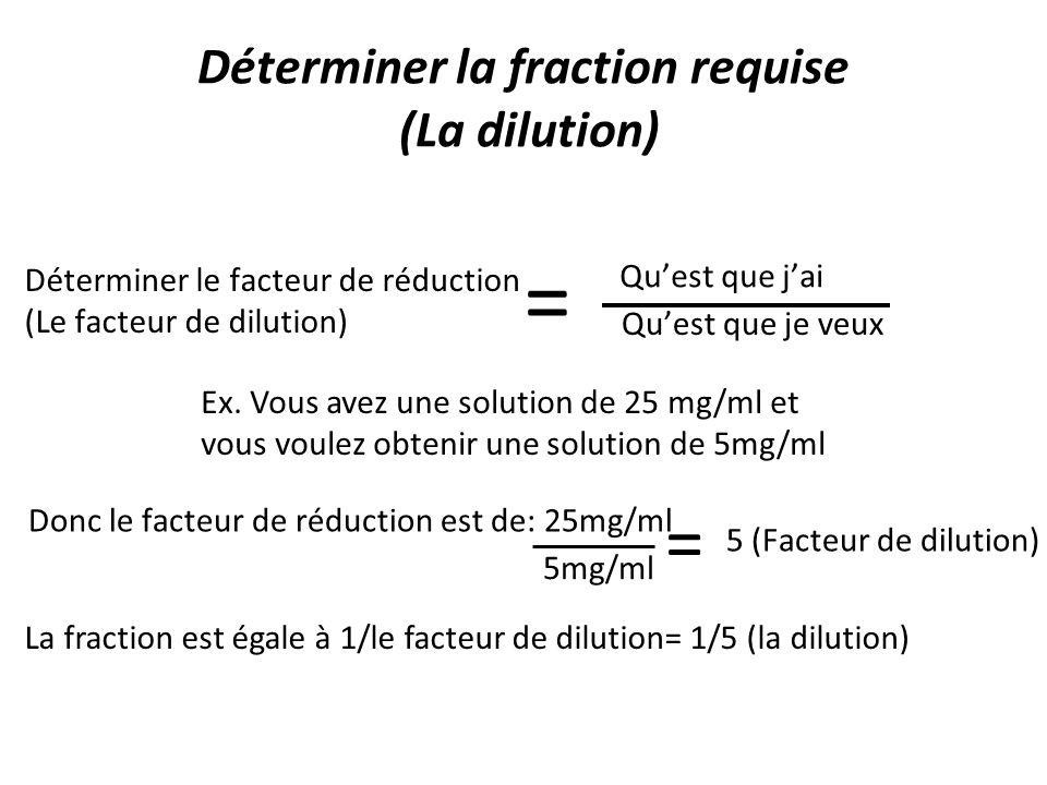Déterminer la fraction requise (La dilution)