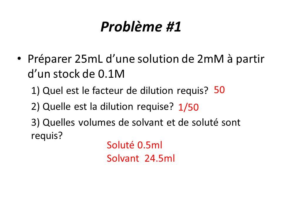 Problème #1 Préparer 25mL d'une solution de 2mM à partir d'un stock de 0.1M. 1) Quel est le facteur de dilution requis