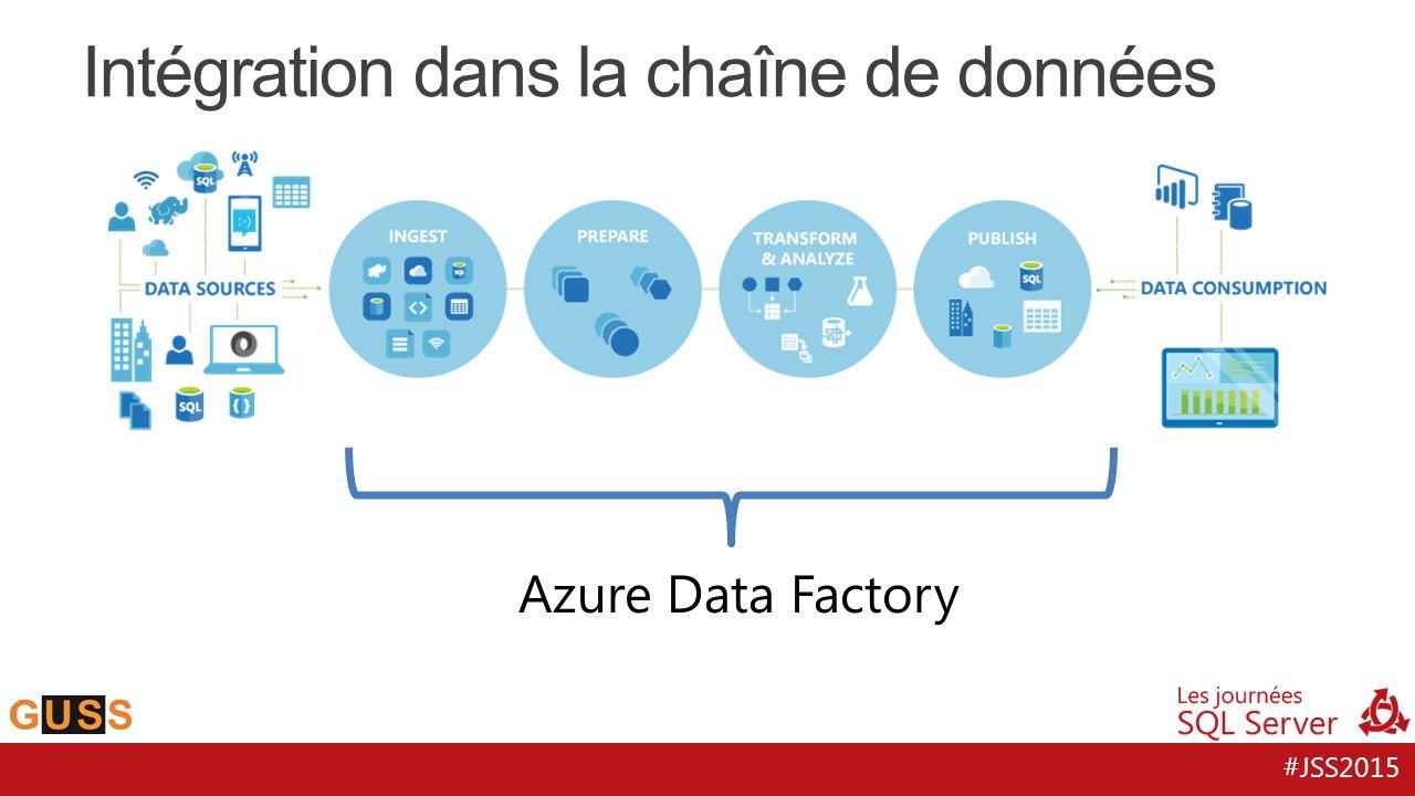Intégration dans la chaîne de données