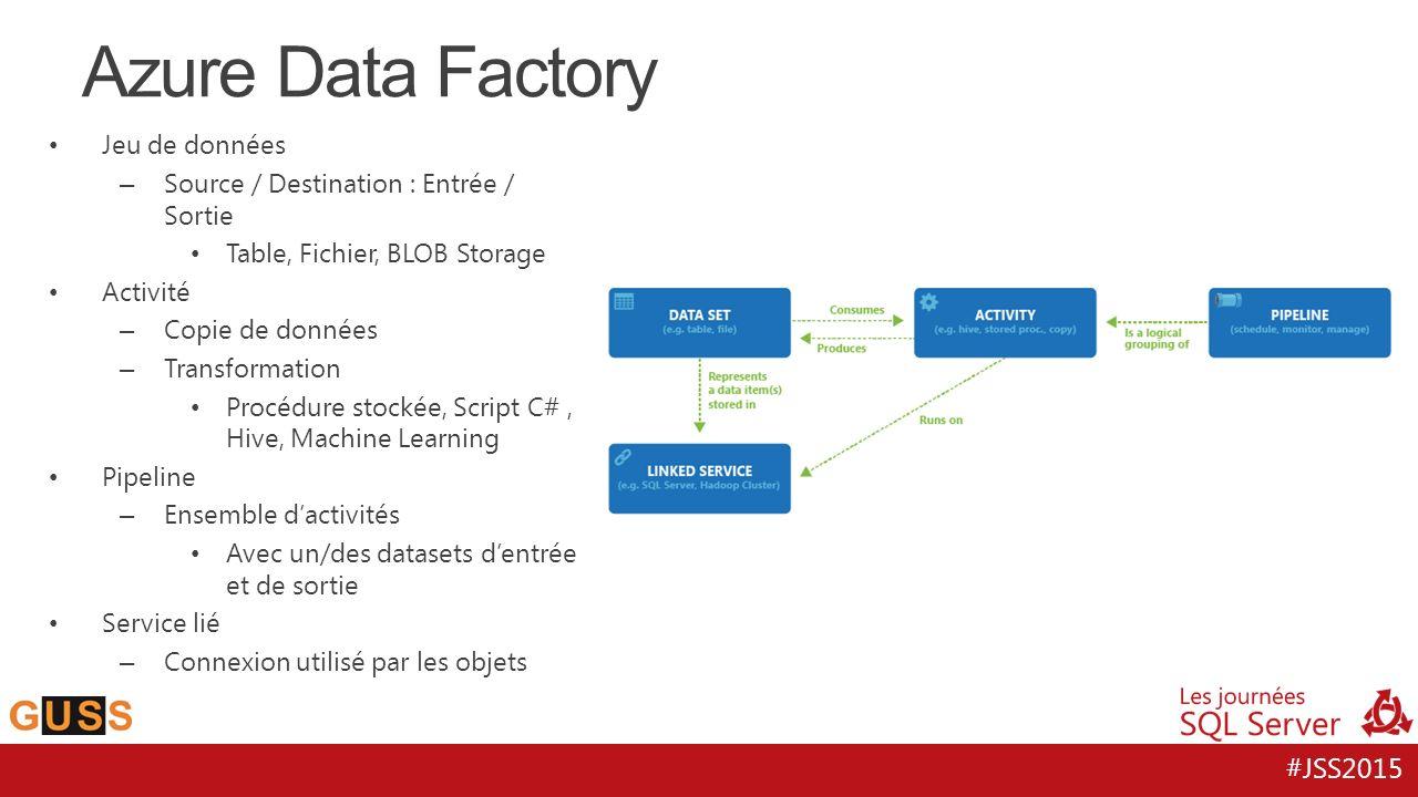 Azure Data Factory Jeu de données