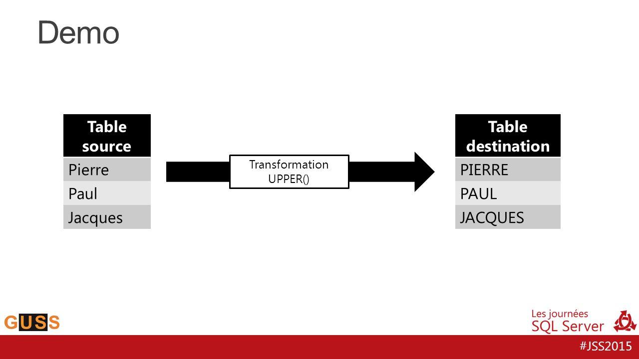 Transformation UPPER()