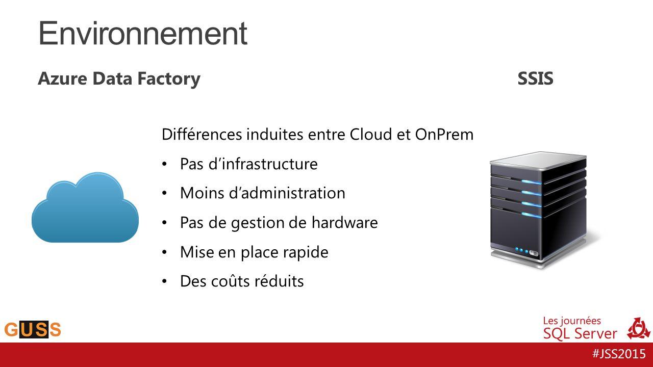 Environnement Azure Data Factory SSIS