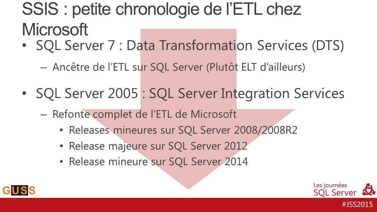 SSIS : petite chronologie de l'ETL chez Microsoft