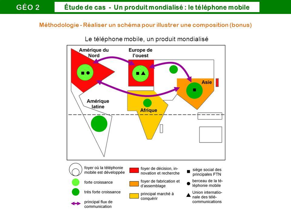 Carte Graphique Iphone