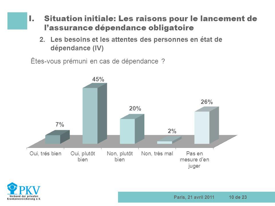 Situation initiale: Les raisons pour le lancement de l'assurance dépendance obligatoire
