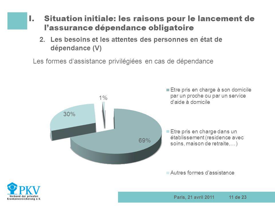 2. Les besoins et les attentes des personnes en état de dépendance (V)