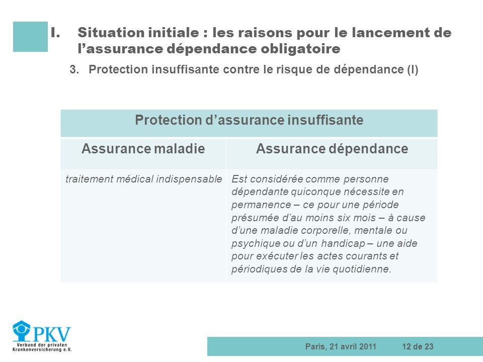 Protection d'assurance insuffisante