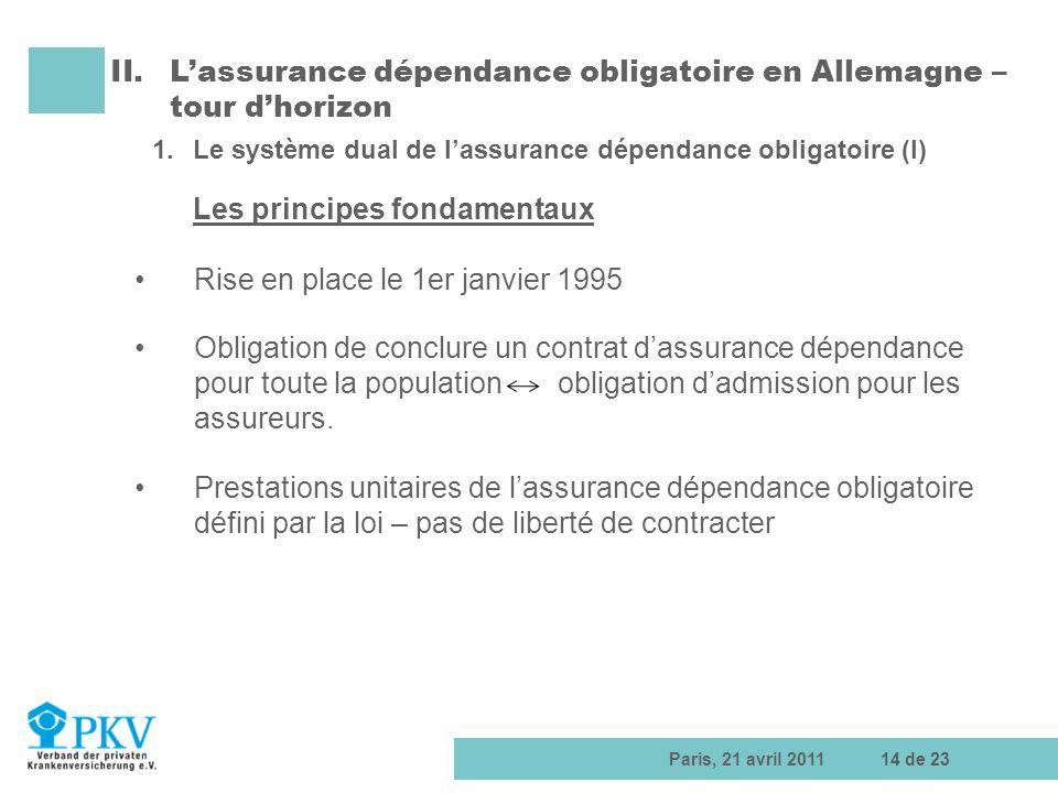 L'assurance dépendance obligatoire en Allemagne – tour d'horizon