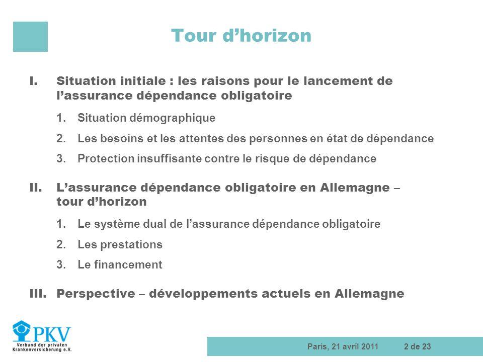 Tour d'horizon Situation initiale : les raisons pour le lancement de l'assurance dépendance obligatoire.