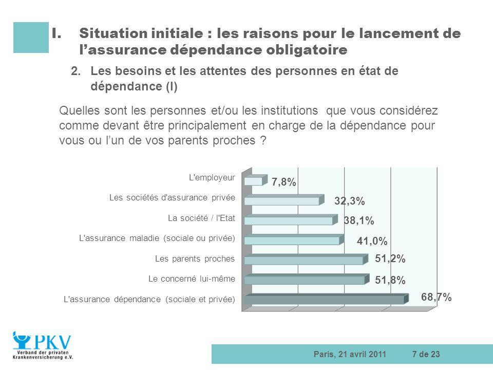 2. Les besoins et les attentes des personnes en état de dépendance (I)