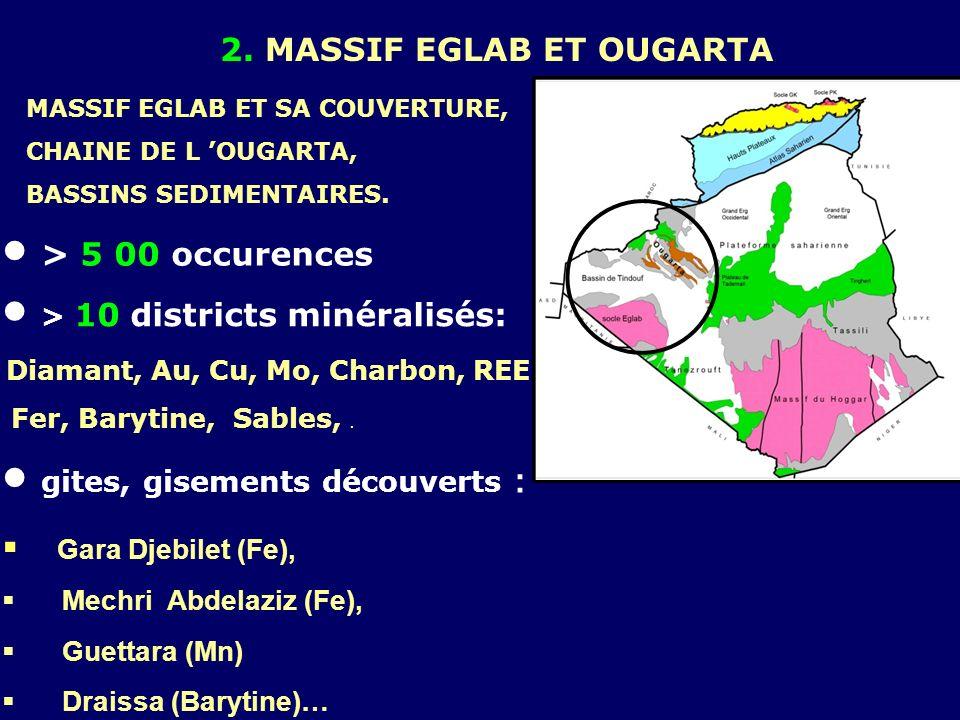  > 10 districts minéralisés: