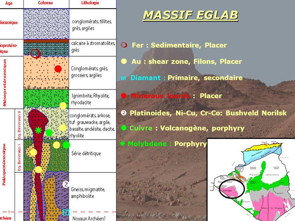   MASSIF EGLAB            Fer : Sedimentaire, Placer