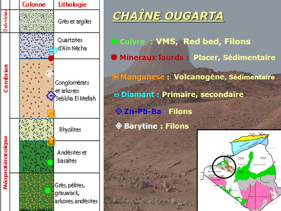   CHAÎNE OUGARTA     Mineraux lourds : Placer, Sédimentaire 