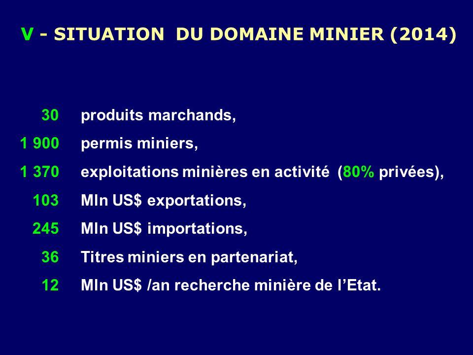 V - SITUATION DU DOMAINE MINIER (2014)