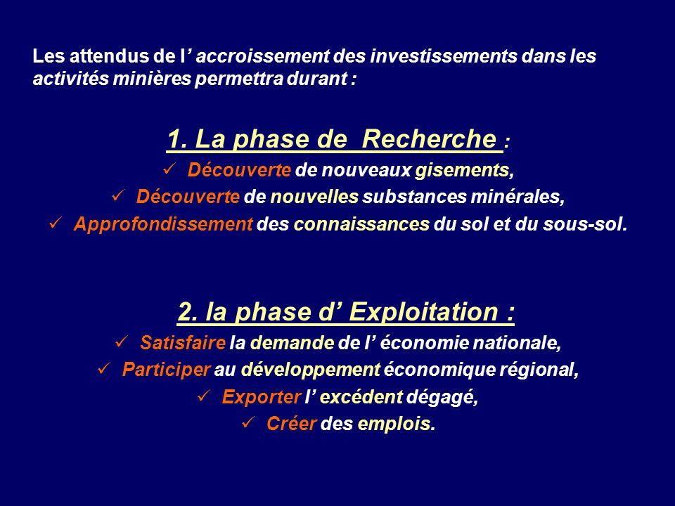 Les attendus de l' accroissement des investissements dans les activités minières permettra durant :