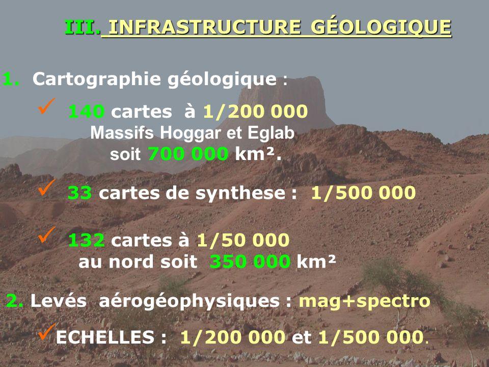 III. INFRASTRUCTURE GÉOLOGIQUE