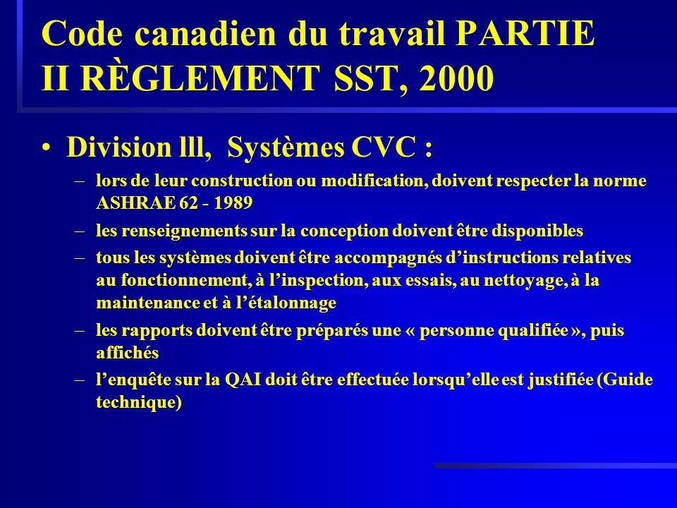 code du travail canadien pdf