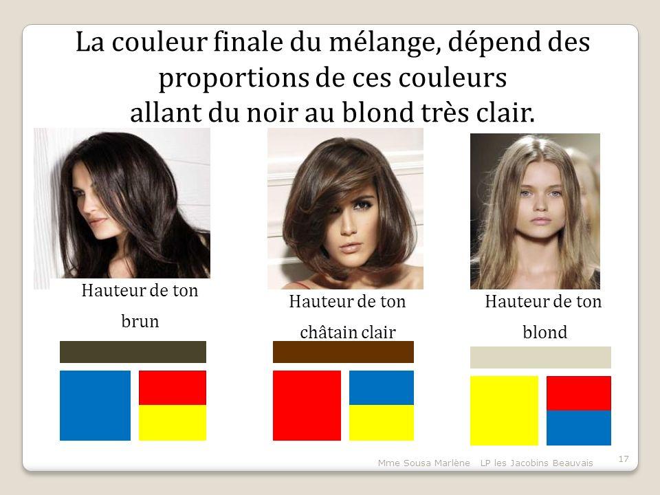 La couleur finale du mélange, dépend des proportions de ces couleurs
