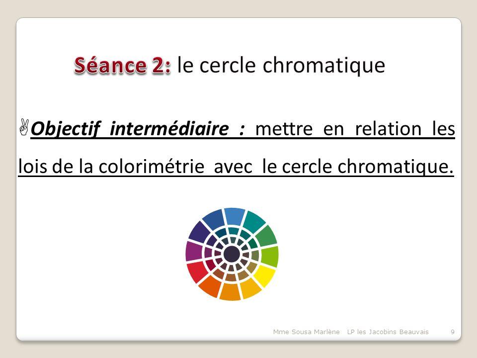 Séance 2: le cercle chromatique