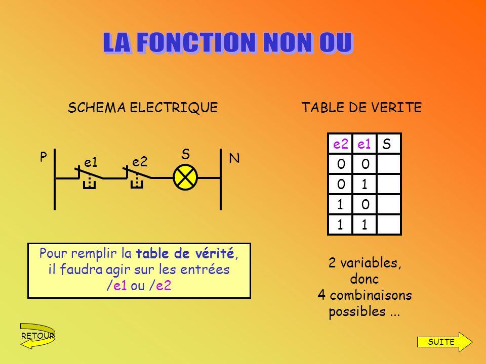 Les fonctions logiques ppt t l charger - Table de verite multiplexeur 2 vers 1 ...
