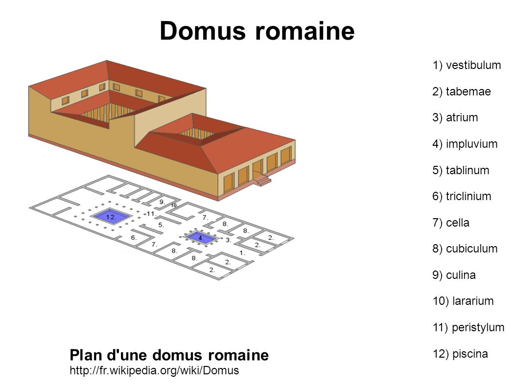 Floor Plan Of A Roman VillaU Shaped House Plans With