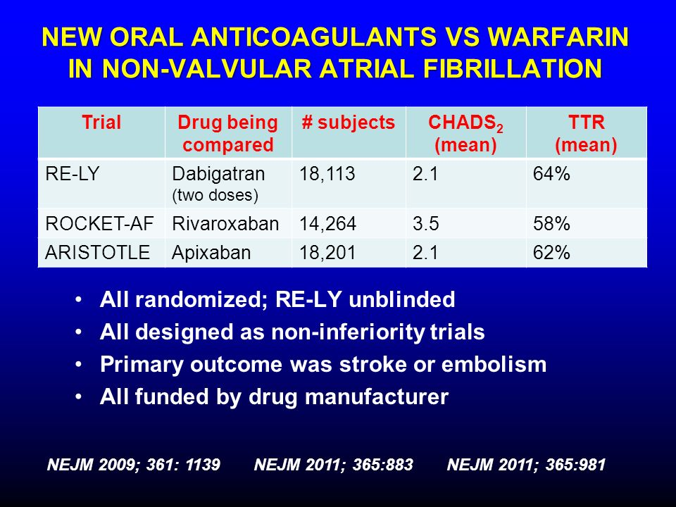 Anticoagulation in Patients Aged ≥75 years with Atrial ...