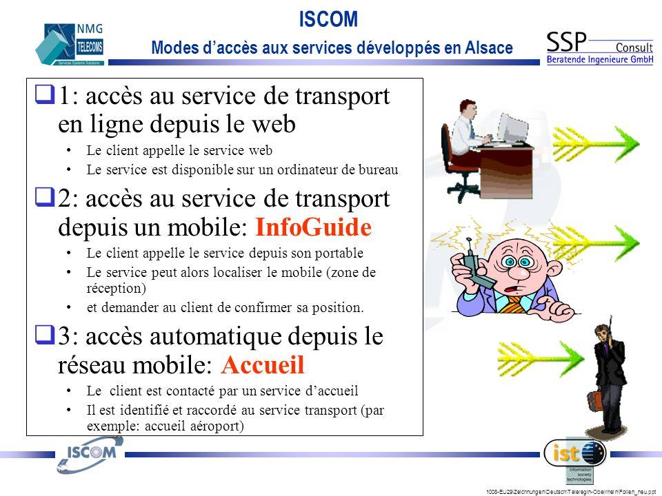 Modes d'accès aux services développés en Alsace