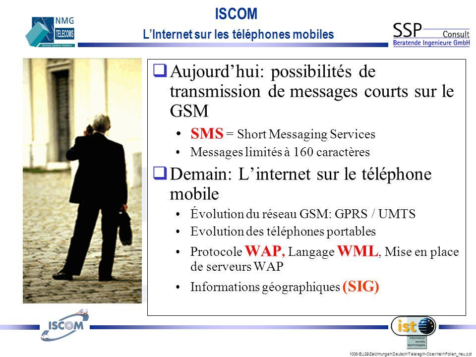 L'Internet sur les téléphones mobiles