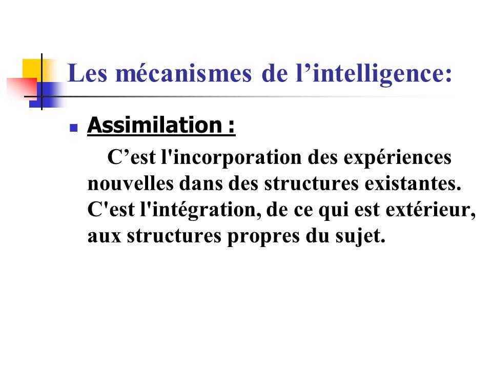 Les mécanismes de l'intelligence: