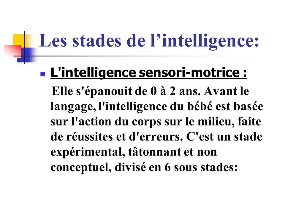 Les stades de l'intelligence: