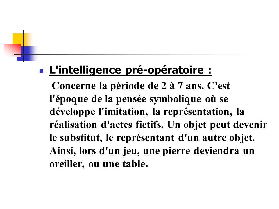 L intelligence pré-opératoire :