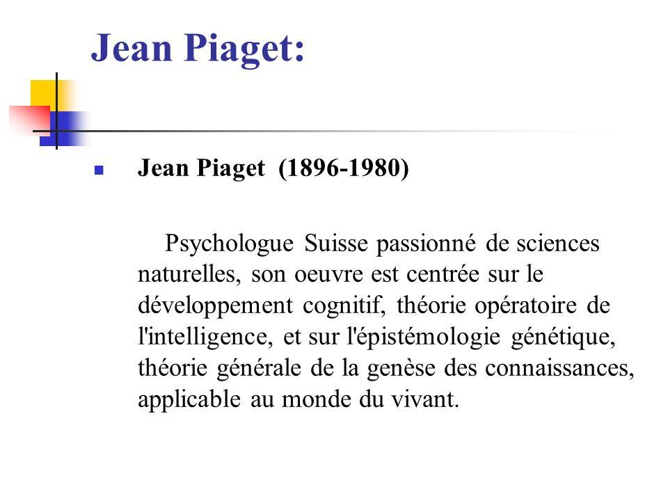 Jean Piaget: Jean Piaget (1896-1980)