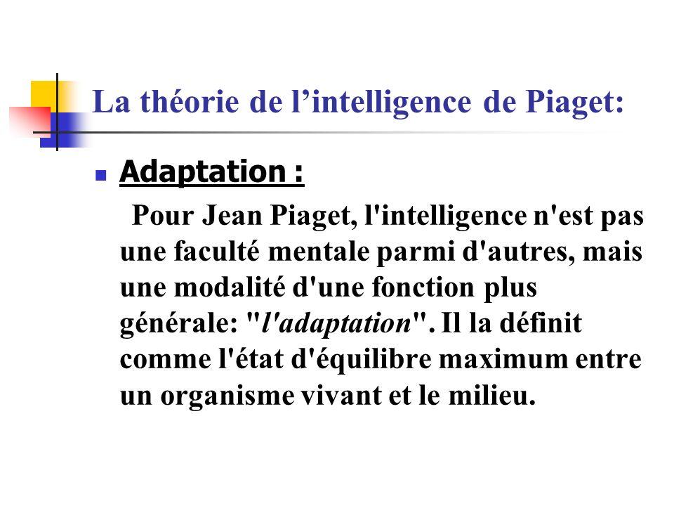 La théorie de l'intelligence de Piaget: