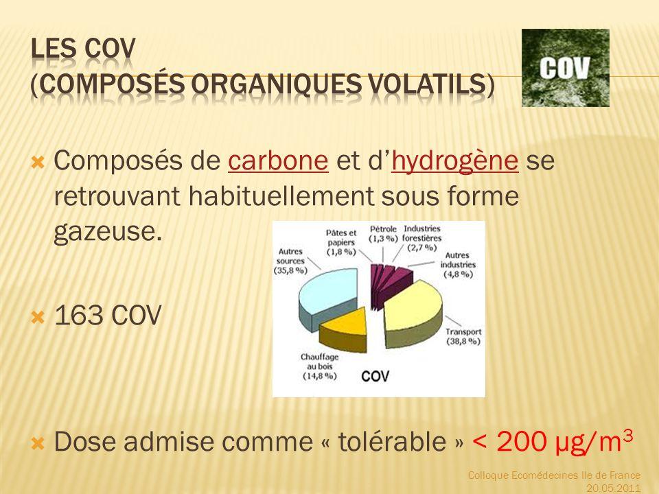 Ecomedecines et pollution de l air interieur chez l enfant ppt t l charger - Composes organiques volatils ...