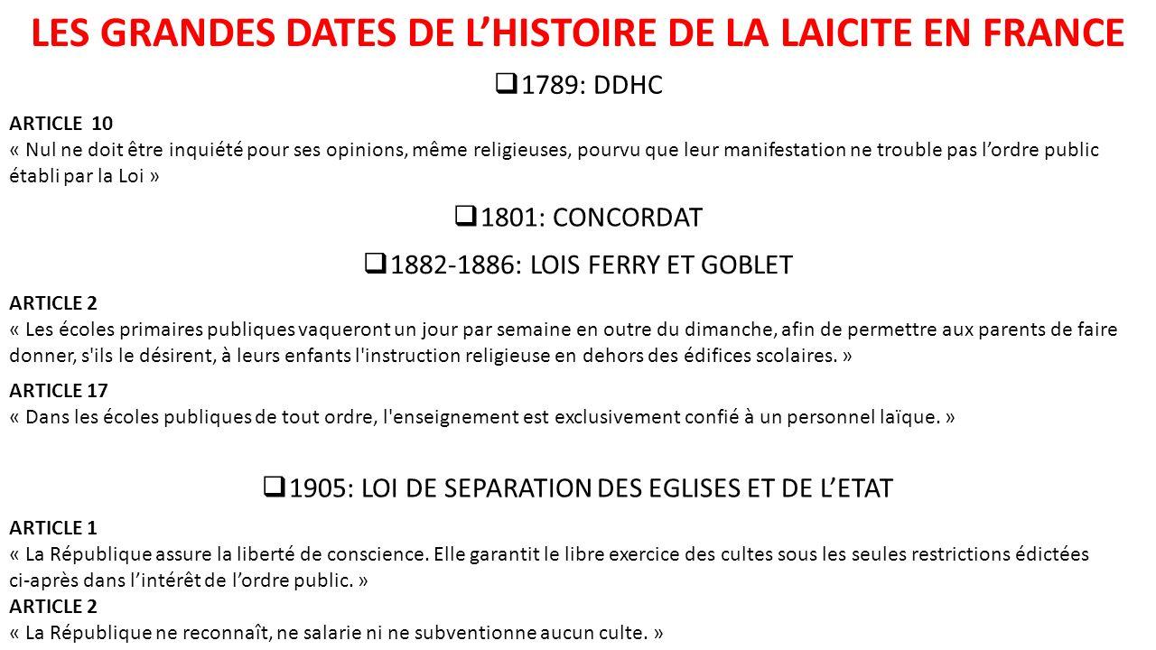 Approche juridique de la laicite en france ppt t l charger - La loi sur le port du voile en france ...