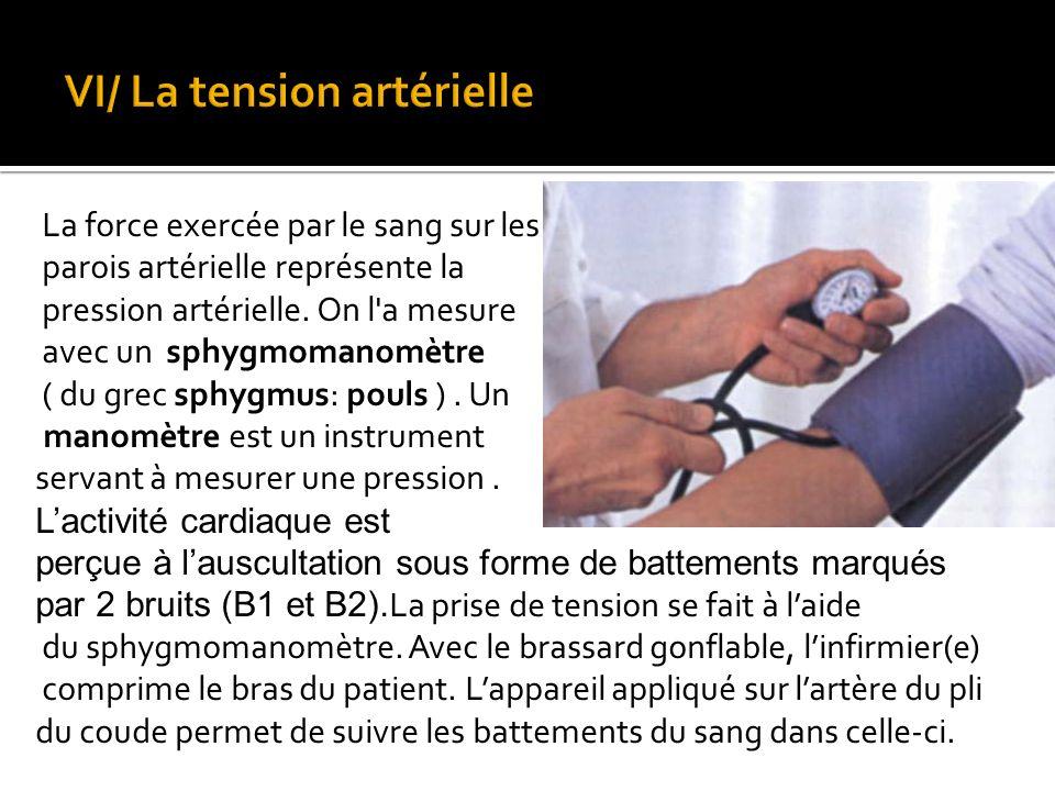 VI/ La tension artérielle