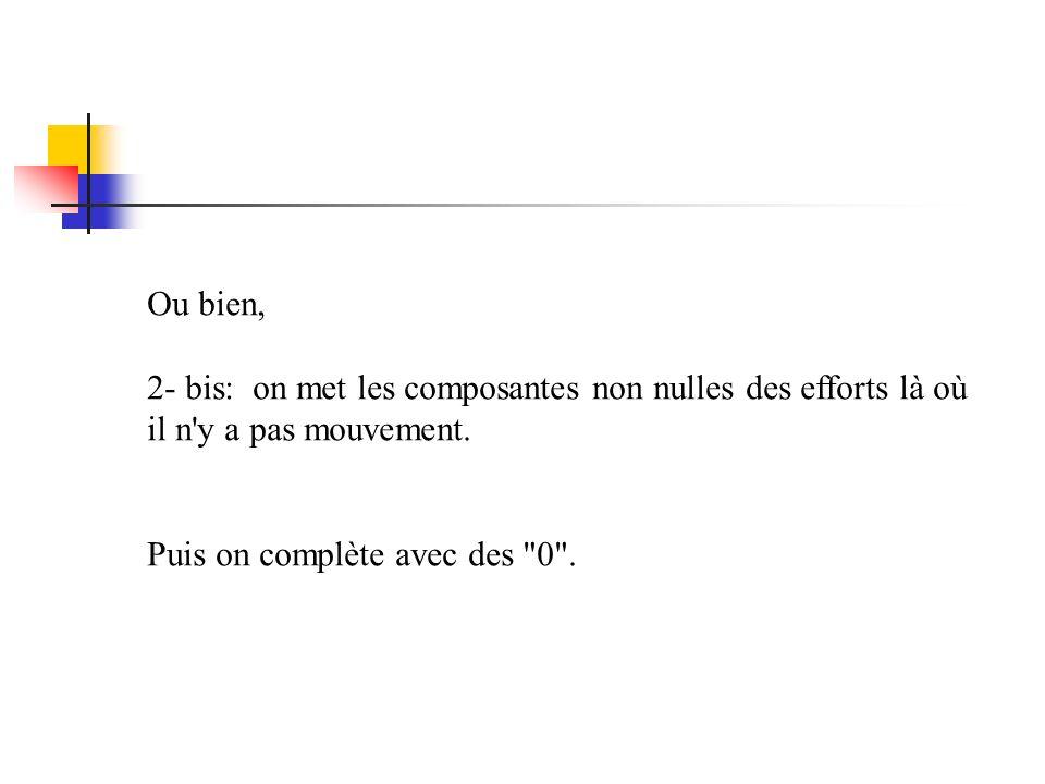 Ou bien, 2- bis: on met les composantes non nulles des efforts là où il n y a pas mouvement.