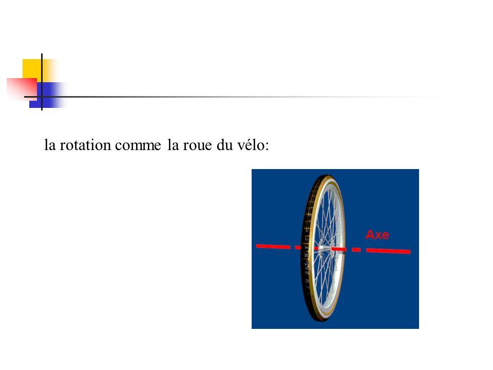 la rotation comme la roue du vélo: