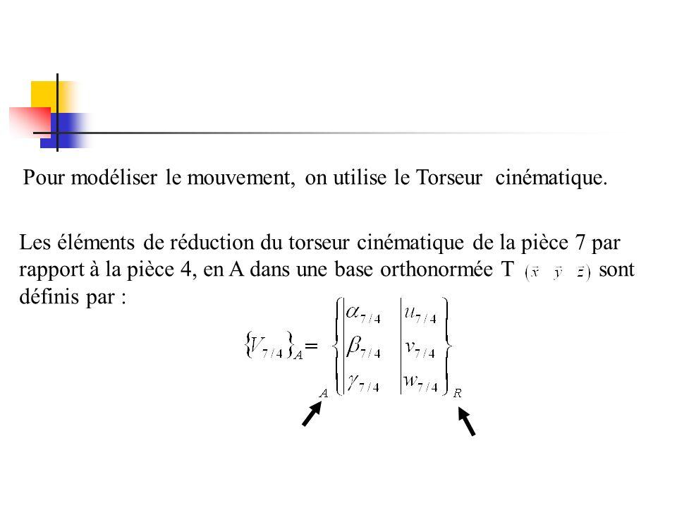 Pour modéliser le mouvement, on utilise le Torseur cinématique.