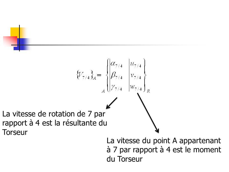 La vitesse de rotation de 7 par rapport à 4 est la résultante du Torseur