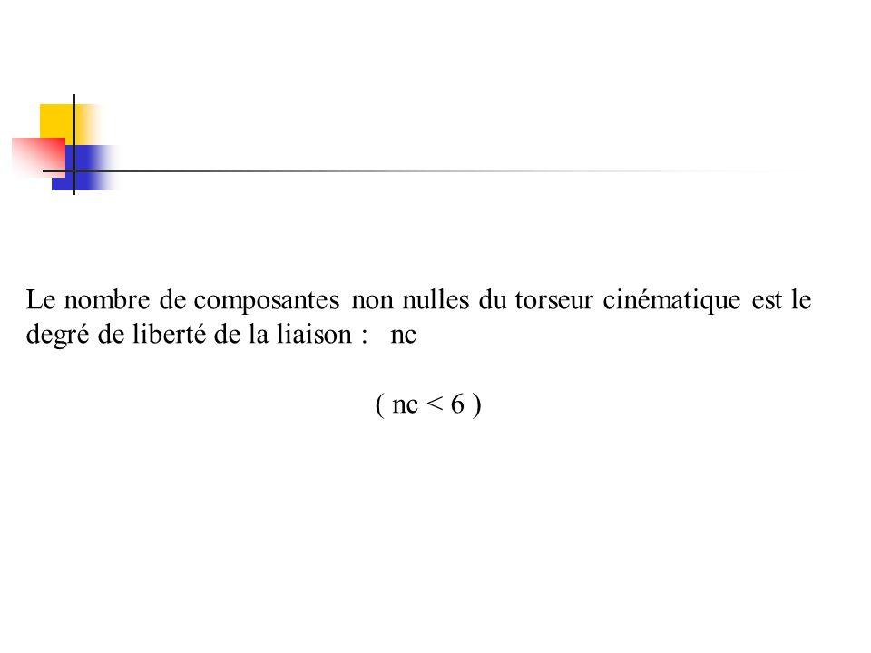 Le nombre de composantes non nulles du torseur cinématique est le degré de liberté de la liaison : nc