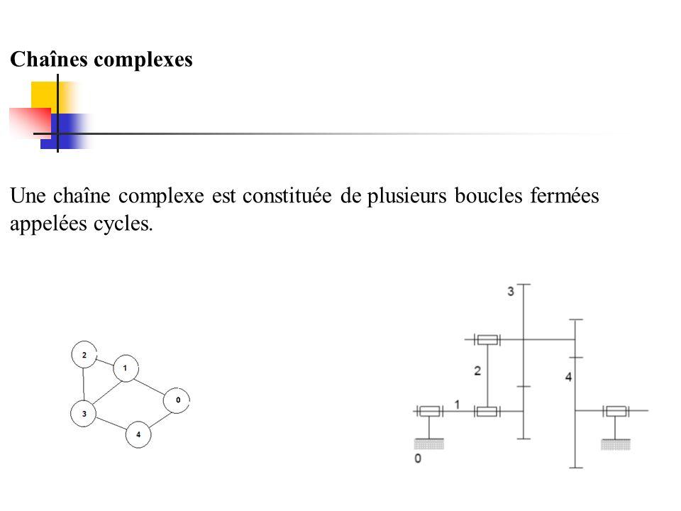 Chaînes complexes. Une chaîne complexe est constituée de plusieurs boucles fermées appelées cycles.