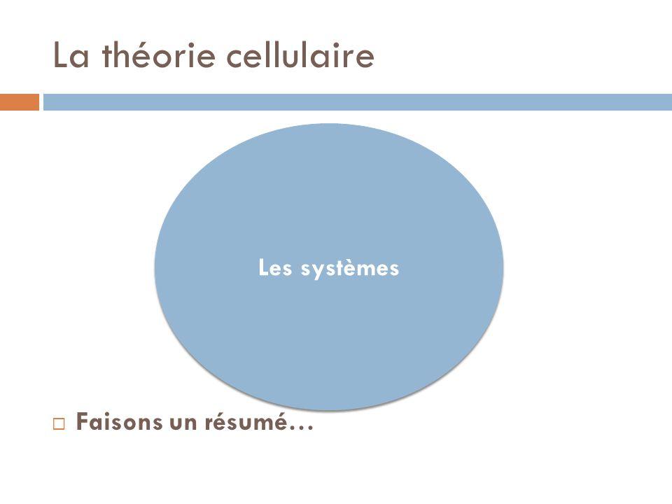 théorie cellulaire résume