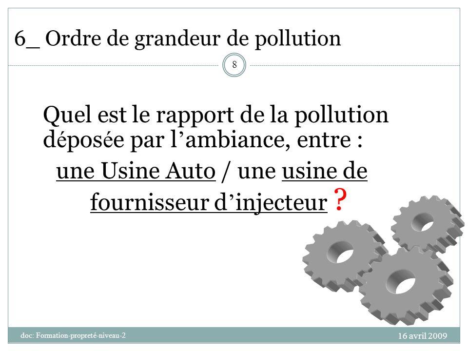 6_ Ordre de grandeur de pollution