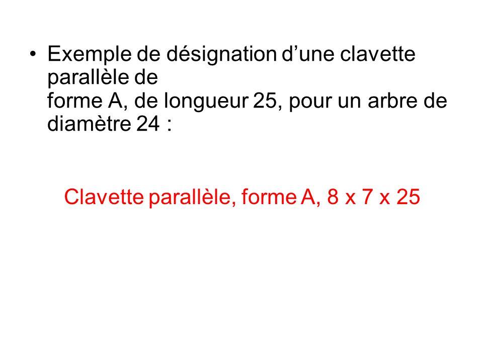 Exemple de désignation d'une clavette parallèle de forme A, de longueur 25, pour un arbre de diamètre 24 :