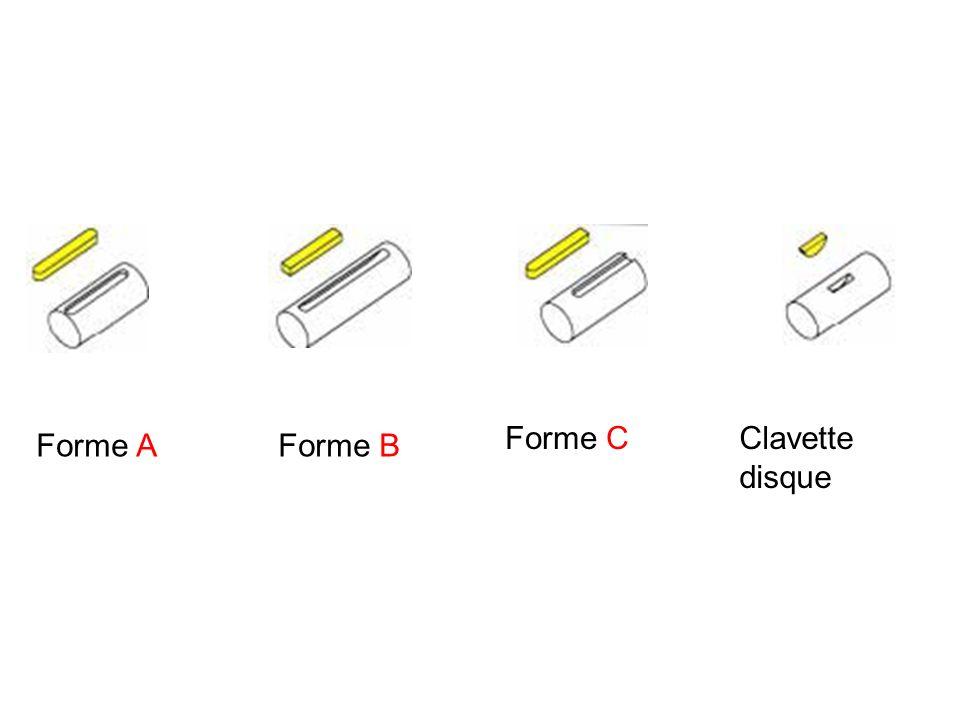 Forme C Clavette disque Forme A Forme B