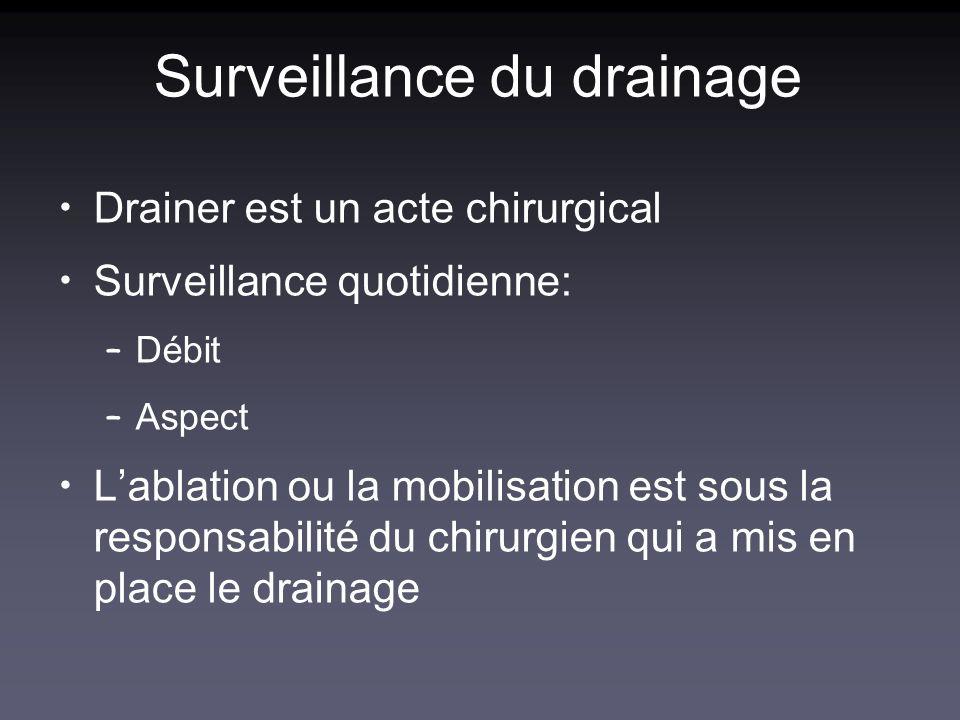 Surveillance du drainage