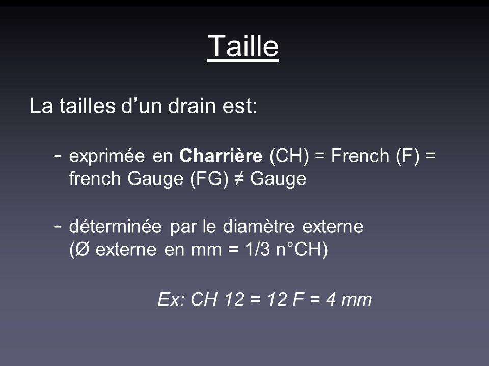 Taille La tailles d'un drain est: Ex: CH 12 = 12 F = 4 mm